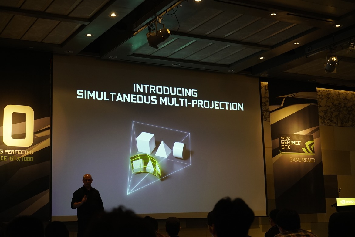 Sim_Multi_Projection_iyd.jpg