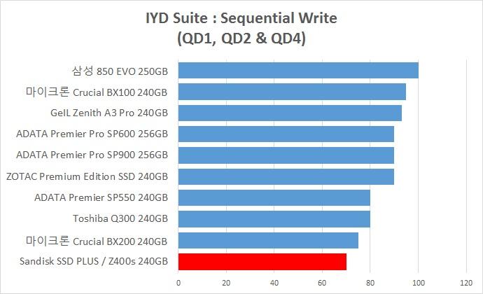 iyd_budget_ssd_14.jpg