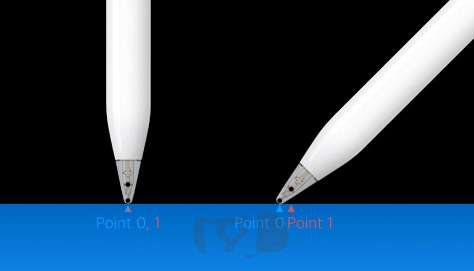 iyd_ipad_pro_2_10.jpg