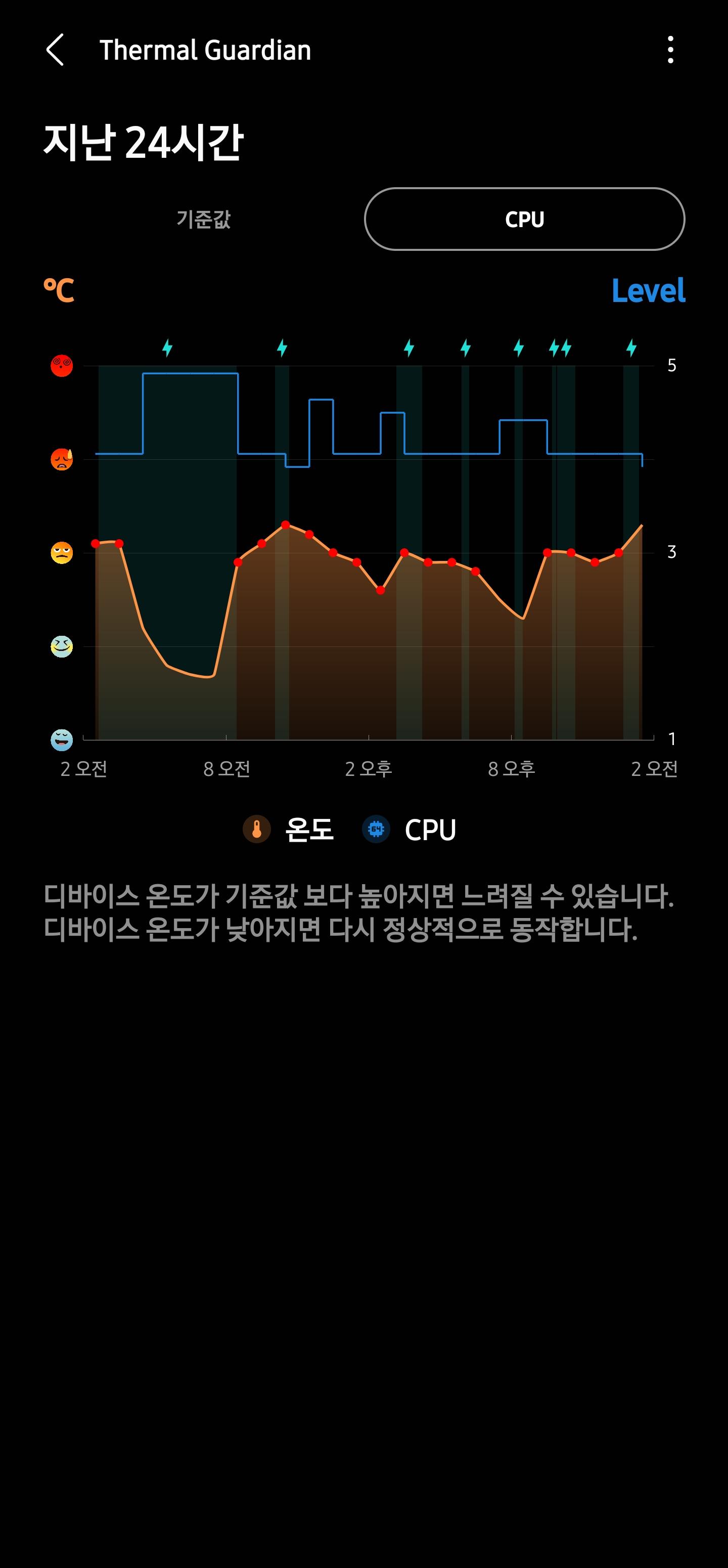 Screenshot_20210621-014446_Thermal Guardian.jpg