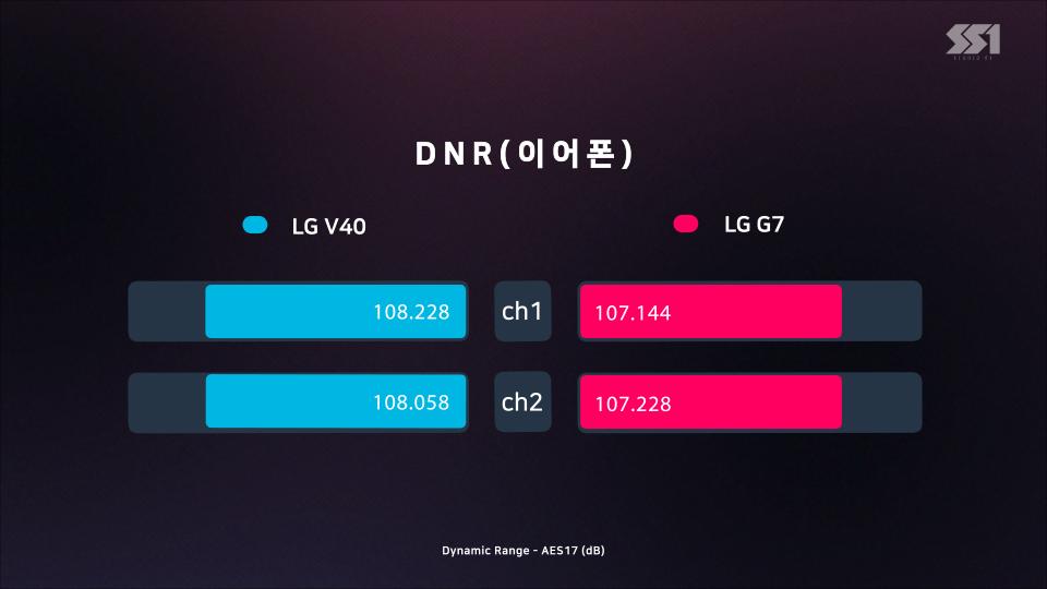 DNR(이어폰) (0;00;01;27).png