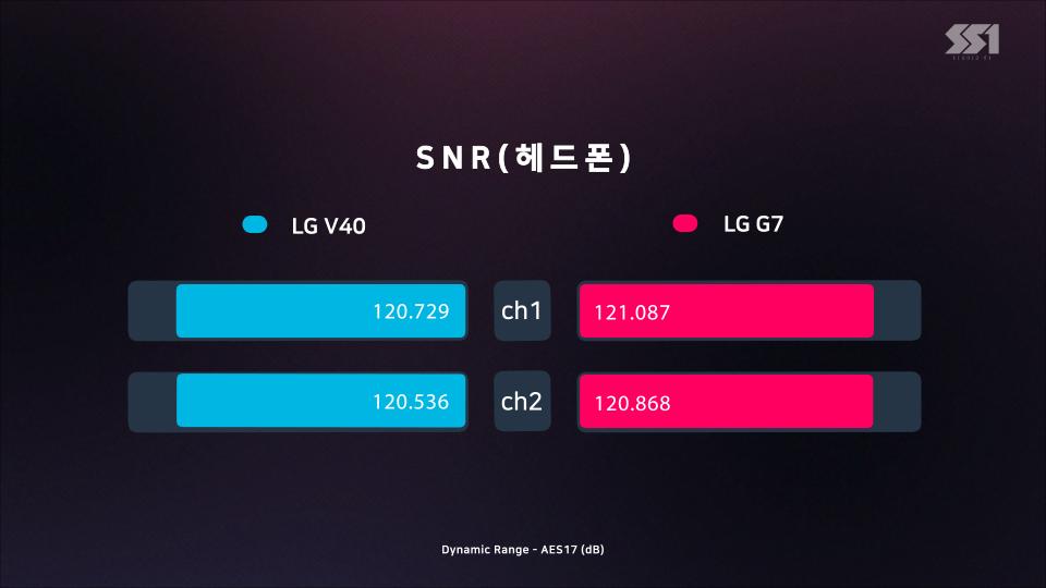 SNR(헤드폰) (0;00;01;27).png