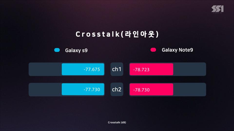 Crosstalk(라인아웃) (0;00;01;27).png