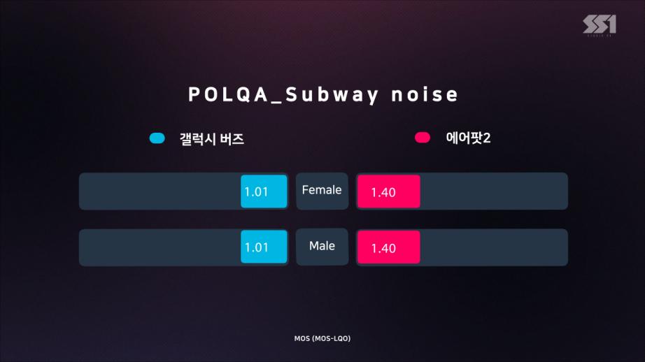 버즈(POLQA_Subway_noise).png