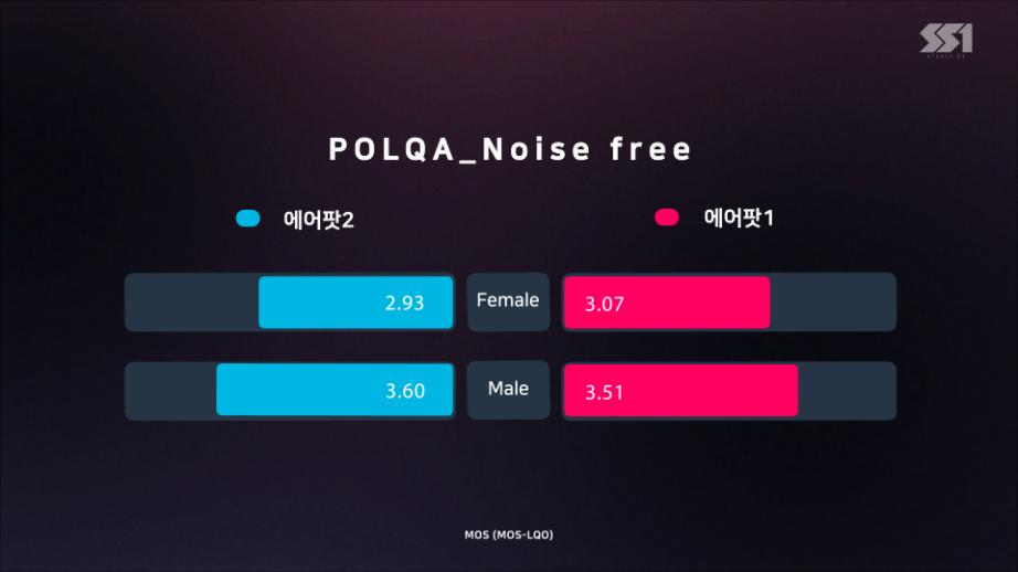 에어팟2(POLQA_Noise free).png
