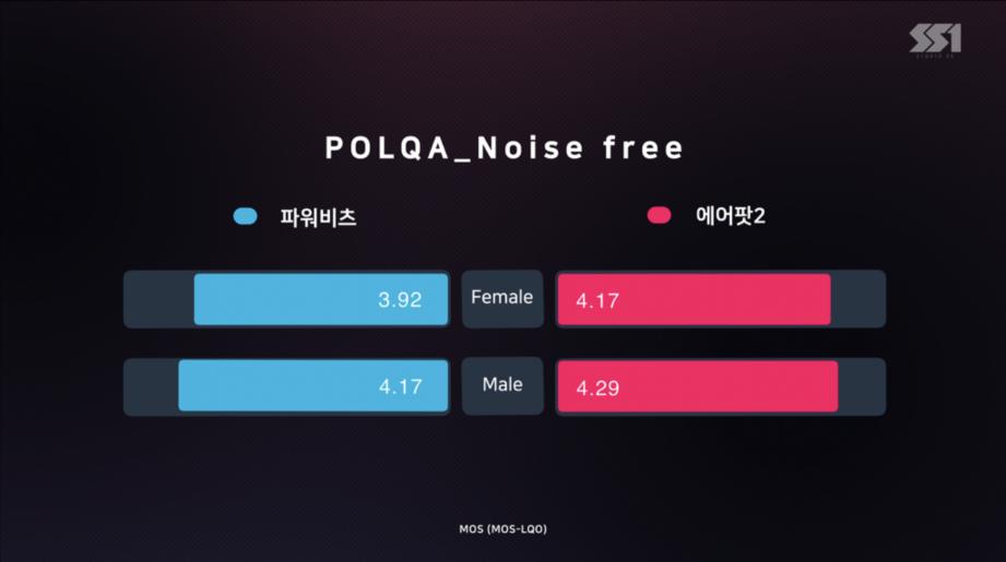 polqa no noise .png