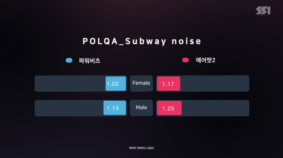 polqa noise.png