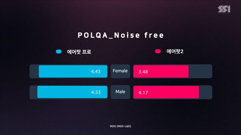 에어팟프로(POLQA_Noise free) (0;00;02;10).jpg