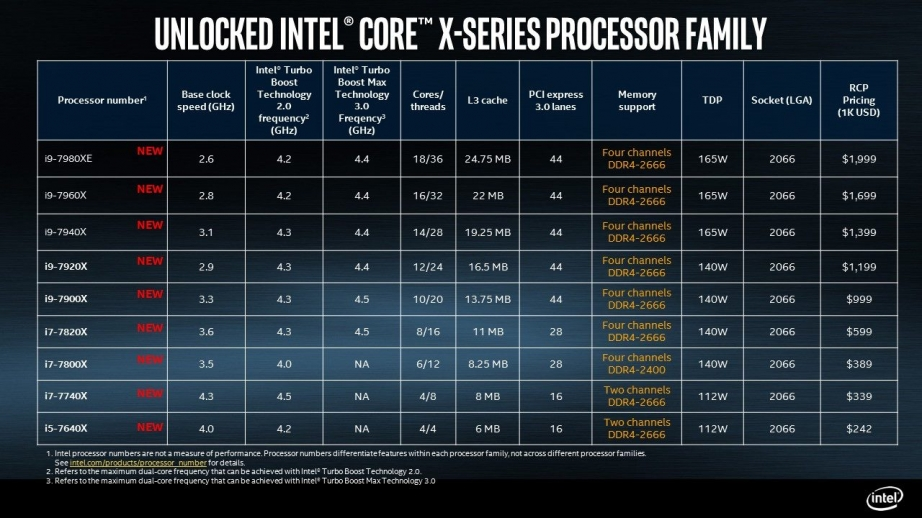 intel-core-x-series-processor-skus.jpg