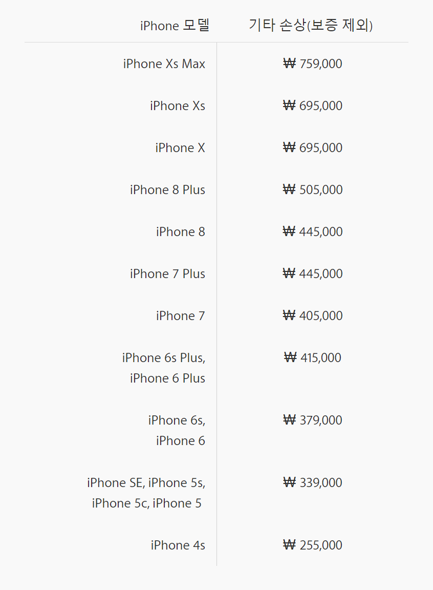 2018-09-14 13_05_16-iPhone 수리 - 공식 Apple 지원.png