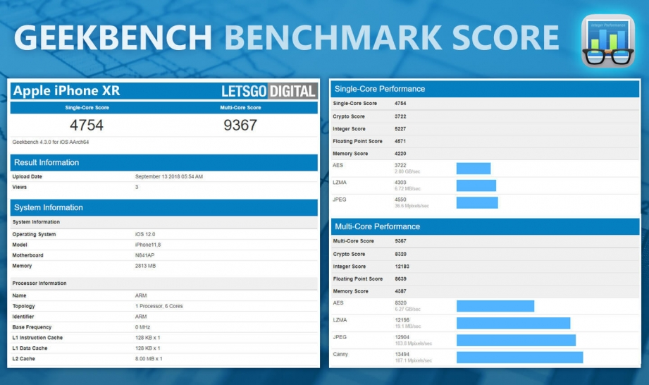 iPhone-XS-Max-and-iPhone-XR-benchmarks (1).jpg