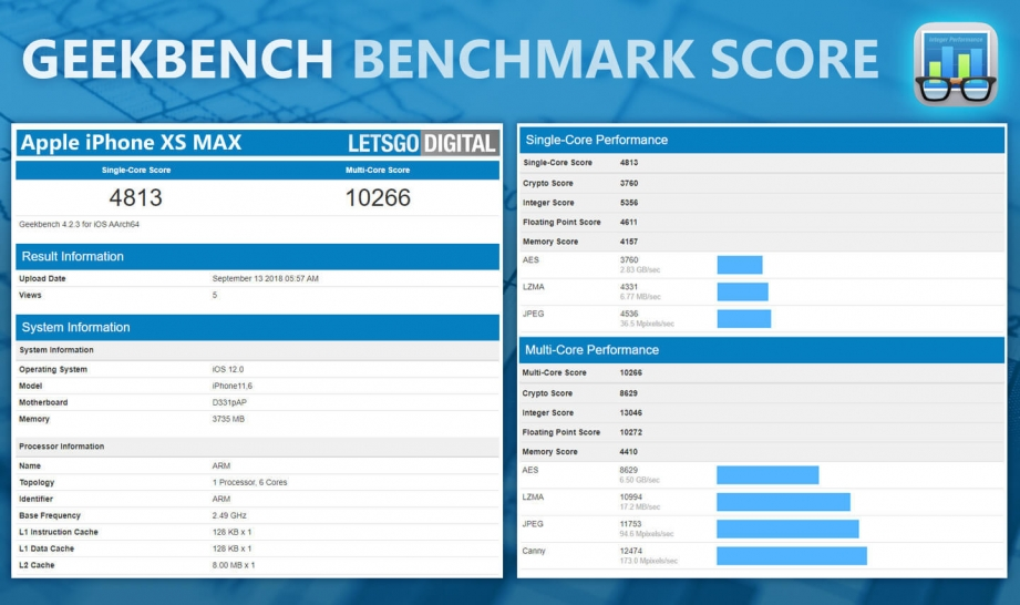 iPhone-XS-Max-and-iPhone-XR-benchmarks.jpg