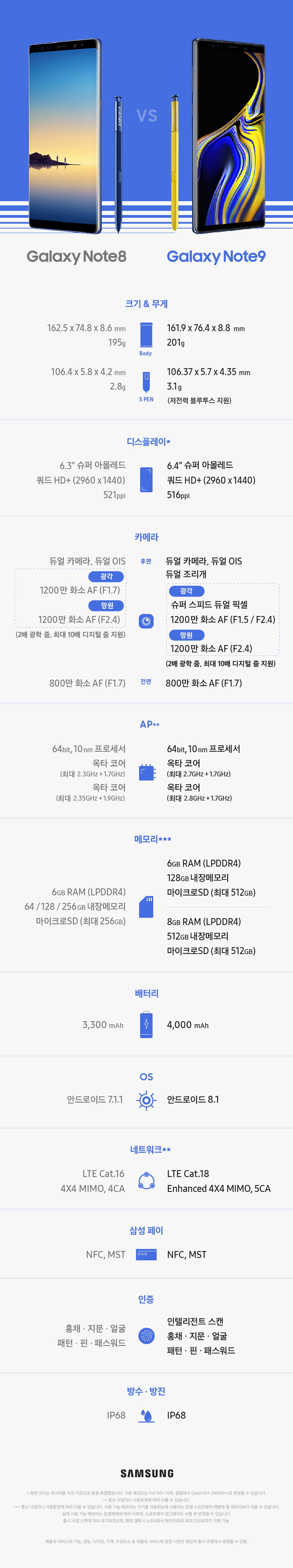 Galaxy-Note9-Spec-Comparison-KR.jpg